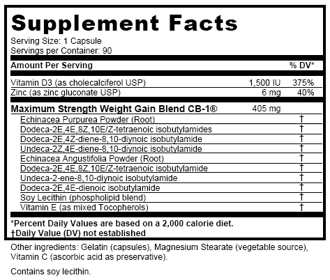 CB-1 Supplement Facts